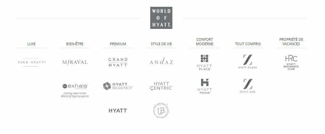 Hyatt - Top 10 thương hiệu khách sạn lớn nhất thế giới