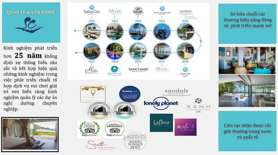 Quý 4/2018 Saling Club Villas Phu Quoc đang gây sốt và thu hút thị trường đầu tư với phân khúc biệt thự 5 sao đẳng cấp