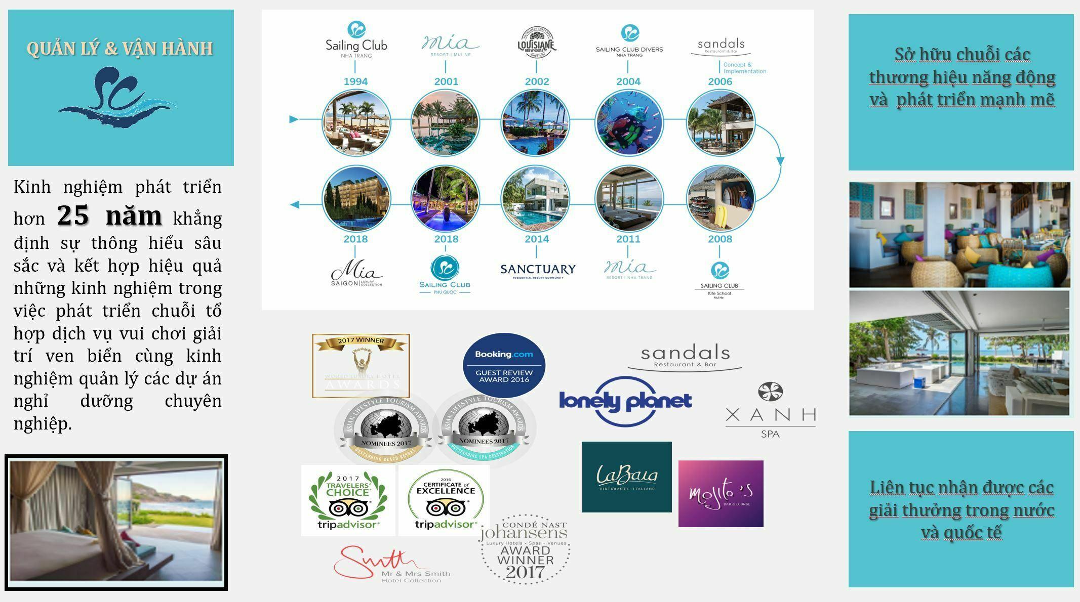 Các chuỗi dự án do Sailing Club Leisure Group quản lý vận hành vô cùng sôi động và giàu năng lượng