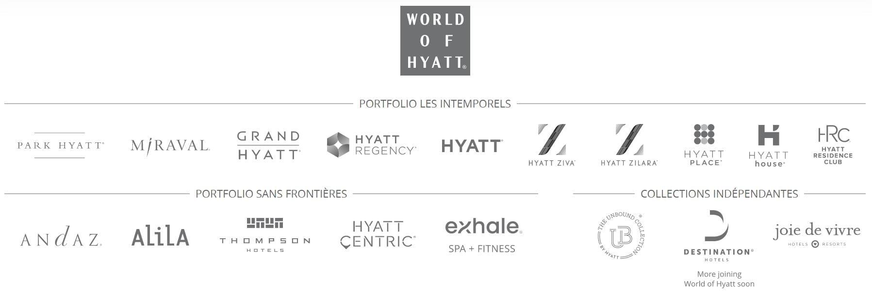 Lịch sử hình thành và phát triển thương hiệu Hyatt